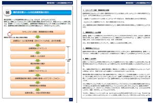 訓練実施の手引書サンプル